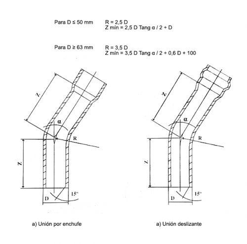 Imagen Termoform para Manual de Informes Técnicos
